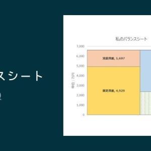 家計バランスシートを作ってみた!純資産は2,369万円でした【2020年2Q】
