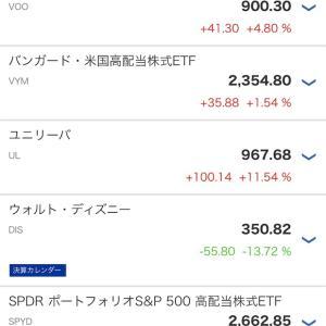 7月の株をまとめてみました。
