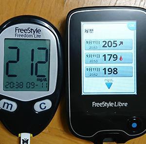 この血糖値測定どう思います?