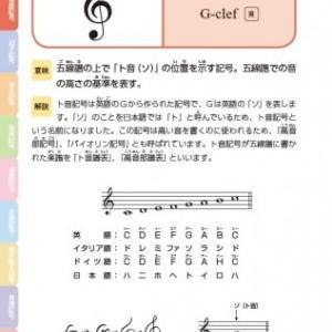 形から引ける音楽記号辞典