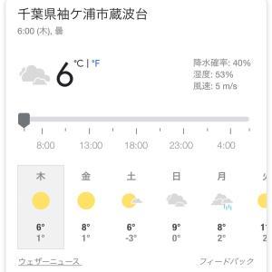 寒波がきます