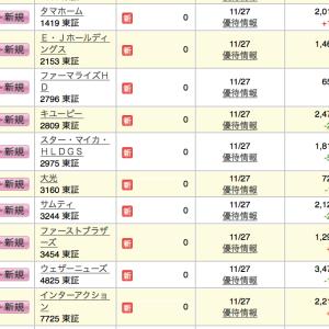 【優待クロス】2019年11月末楽天証券14日短期売り予定銘柄