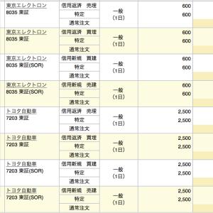 【3ヶ月毎に対応】楽天証券の大口優遇の更新手続き完了〜2020.4