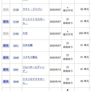 【2020年6月末優待クロス】5日19時〜SBI証券フライング、8日19時〜SBI/GMOスタート!