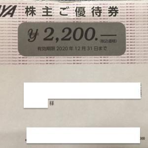 【転売対策?】田谷(4679)株主優待到着〜2020年3月優待内容紹介