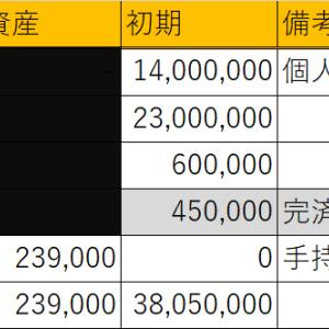 今月も返済しました(2021年2月:残り24,755,743円)