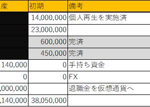母の借金を完済!!(2021年5月:只今-2233万円!!!)