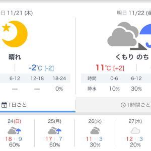 最低気温は氷点下に……寒い。