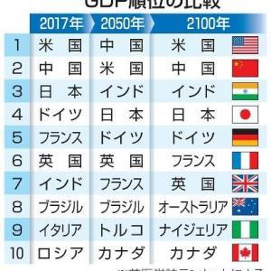 【国際】2100年のGDP、日本4位 韓国20位