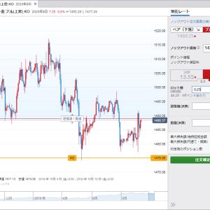 IG証券ノックアウトオプション 良さと注意点が明確になってきた。