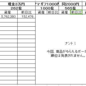 【DEMO】毎日更新!DMMFXでも取引キャンペーン。賞品のボーダーを記録・検証する。