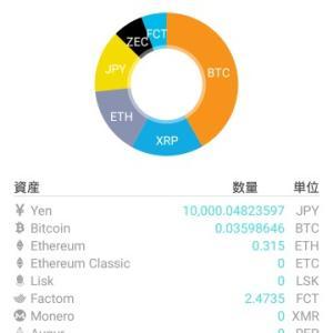 【仮想通貨】11月4日のようす