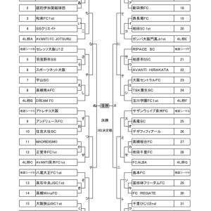 三井リハウス Presents 第26回大阪小学生サッカー大会(U-11)‼️