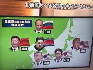 『令和』の前にアメリカへポチ外交 アベ「米に4万3千人の雇用!」「4・5兆円を投資!」で胸を張る 一方日本の雇用は・・・