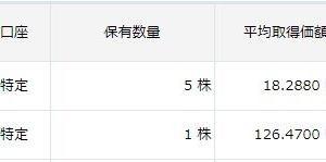 米国株ぎゃぁ!!!!
