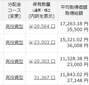 ワタクシ投信楽天支店 11/15
