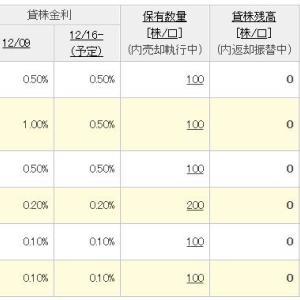 楽天証券で貸株スタート!