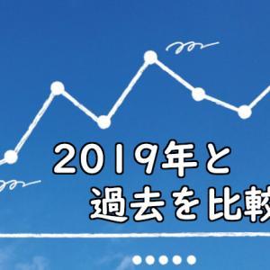 恒例 狩猟者登録と猟友会費2019(エアライフル 兵庫、奈良)