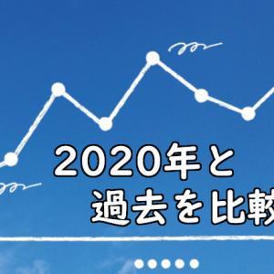 恒例 狩猟者登録と猟友会費2020(エアライフル 兵庫)