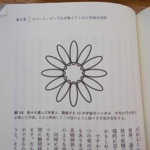 書籍:Lシフト われわれの選んだ宇宙と隣接する12の宇宙のシンボル