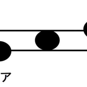 ドレミの音符。数えていては覚えない。