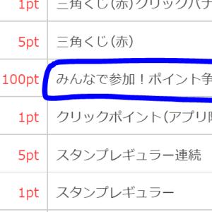 【ポイントタウン】ポイント争奪戦当選