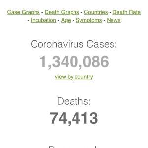 ⭐️世界のコロナウイルス死亡者状況⭐️
