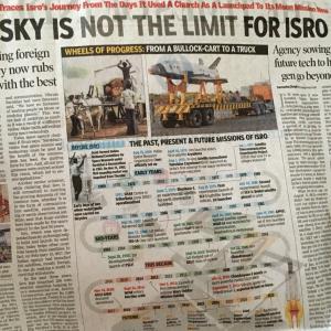 インドの宇宙大作戦