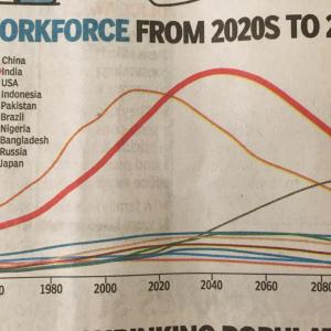 10年後も20年後もパワフルなインド