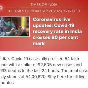 回復率更にアップのインド