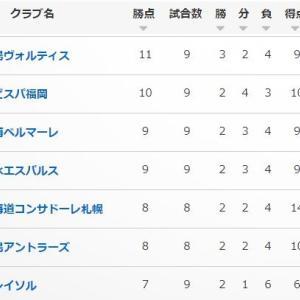 【J1・第9節_vs広島(A)】『堂々突破デモンズゲート』◎1-0