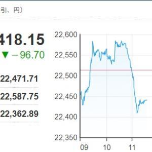 市場は金曜日への警戒感