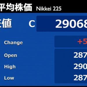 日経平均2万9000円台回復!