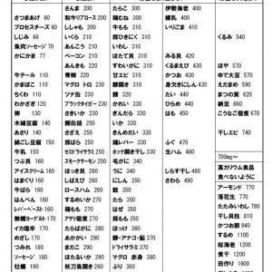 【更年期に入ったら補いたいミネラル⑨カリウムを含む食品】京都四条河原町漢方錦女性専門漢方薬店
