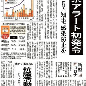 6月2日「東京アラート」発令されたが、・・・・。