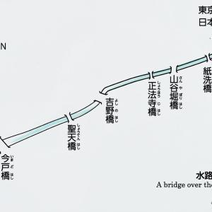 9月11日(金)「山谷堀」の面影を訪ねる-その2「山谷堀公園を歩く」