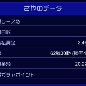 3日で2万円になりました(*´꒳`*)楽しみながら稼げる♪