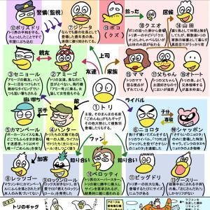 TORIキャラクター相関図1&2