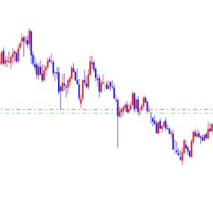 ユーロ円:長期の2つのシナリオに備えて!