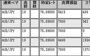 12月2日(月)~26日(木)のループイフダン運用成績 +38,418円 今年最後の更新です