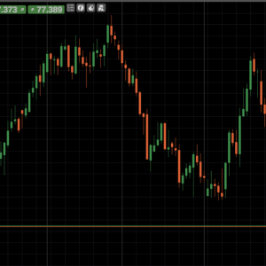 元気のない取引市場。それならそれで方向転換!