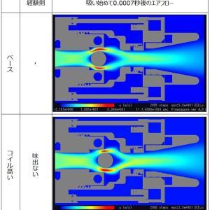 SERPENT miniの流体解析② コイル位置で味は変わるのか?