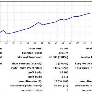 【自作EA】9月24日〜9月28日の実績と9月トータル実績