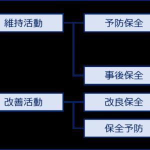 運営管理 ~R2-19 保全(4)保全活動~