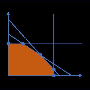 運営管理 ~R2-12 能力と負荷(1)線形計画法~