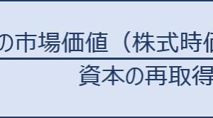 経済学・経済政策 ~H25-12 主要経済理論(10)トービンのq~