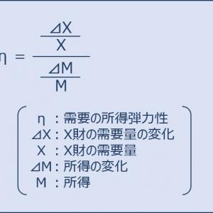 経済学・経済政策 ~R3-17 消費者行動(1)上級財・中立財・下級財~