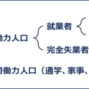 経済学・経済政策 ~R3-11 主要経済理論(14)雇用と失業の用語~