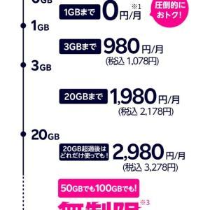 Rakuten UN-LIMIT VIに移行 「1年無料」は4月7日まで!
