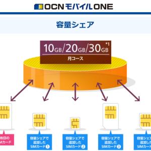 OCNモバイルONE 1円スマフォの契約は「新規にすべきか、MNPすべきか?」それが問題だ!